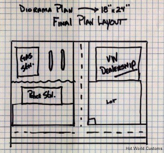 final-plan